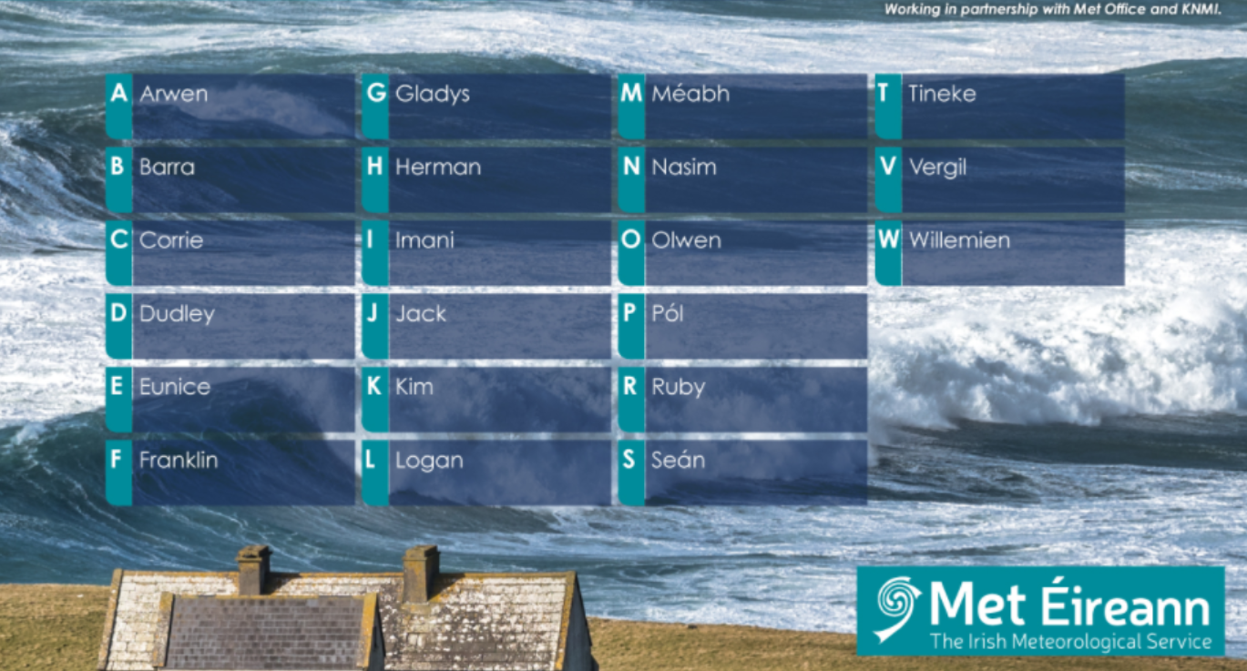 New storm names announced